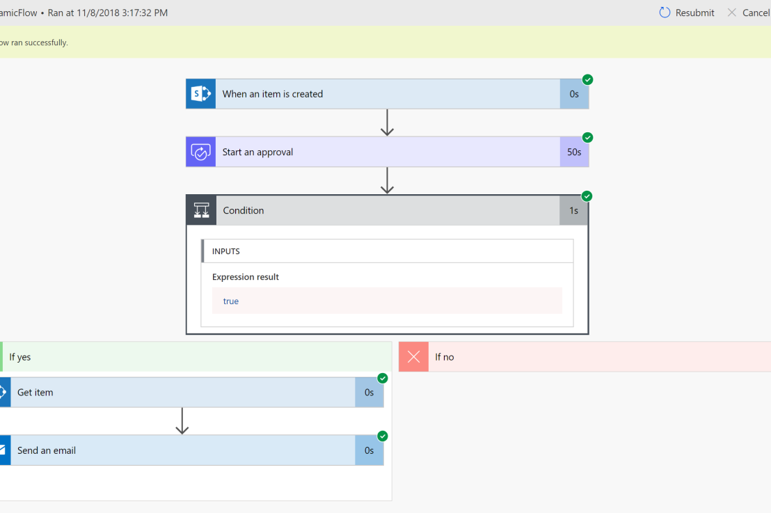 MS Flow 101 – send updated data from a SharePoint listItem